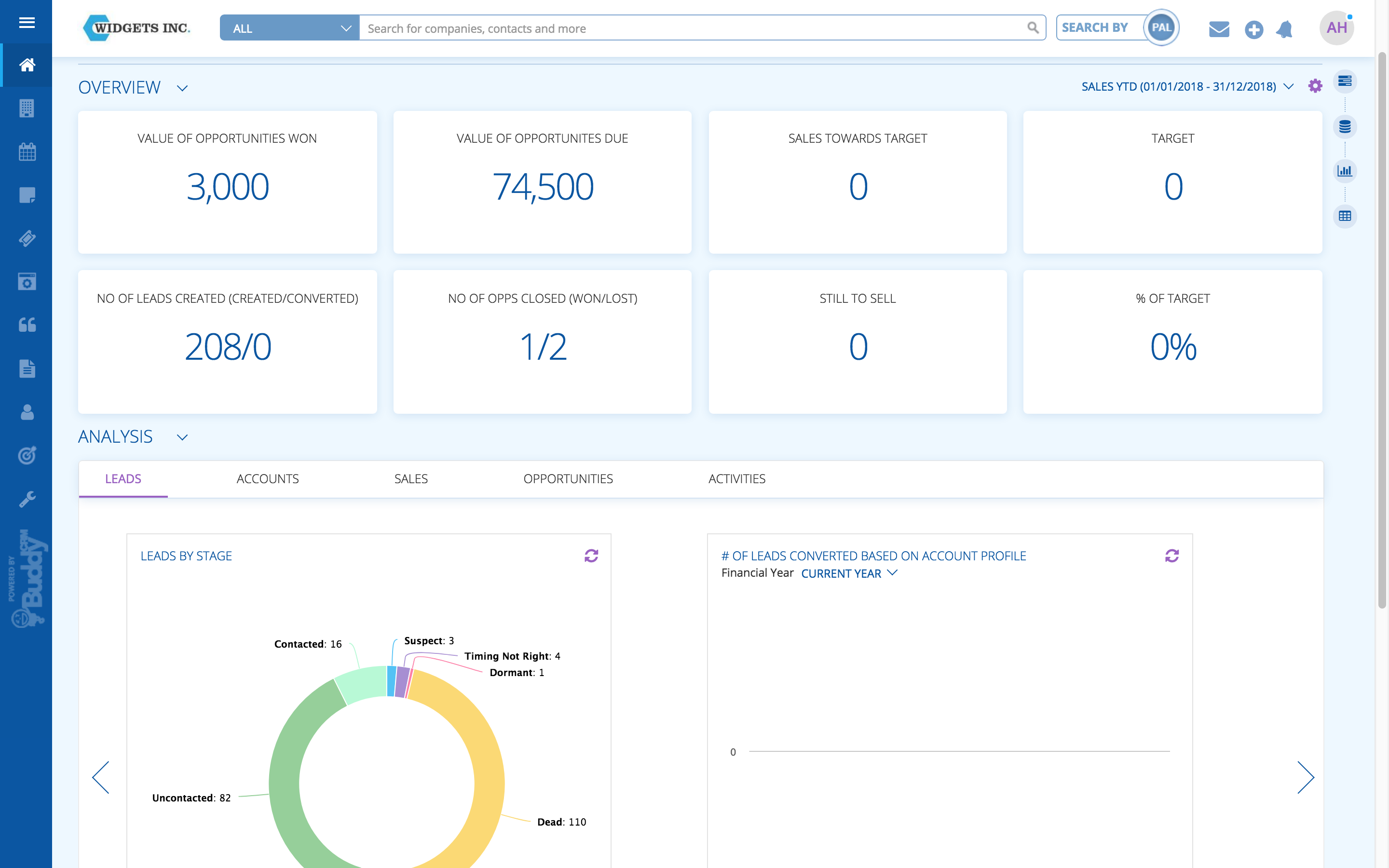 BuddyCRM dashboard with analysis and overview showing