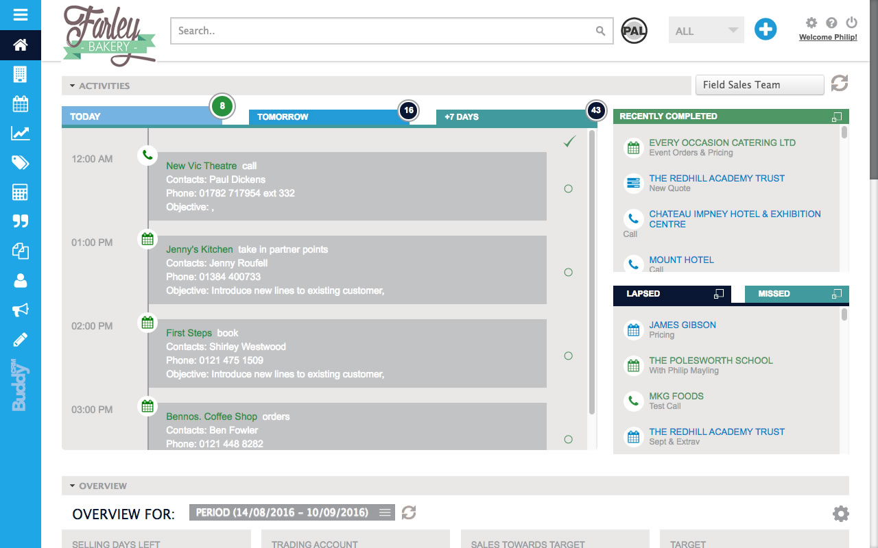 BuddyCRM dashboard detailing field sales team activities for today