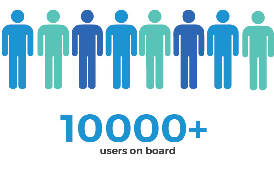 Thousands of people use BuddyCRM