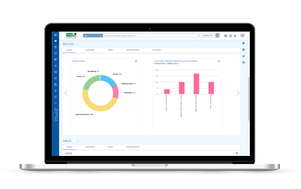 buddycrm feature - management information at a glance in your crm