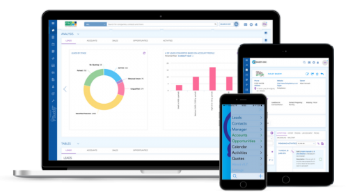 BuddyCRM - the easy to use CRM software for sales teams is displayed here on Macbook, ipad and iphone devices.